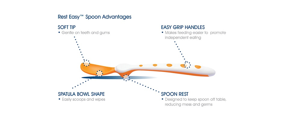 Rest Easy spoon diagram